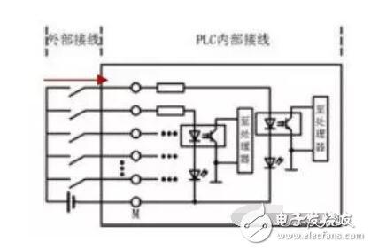 npn接近開關接線_PLC與接近開關接線方法