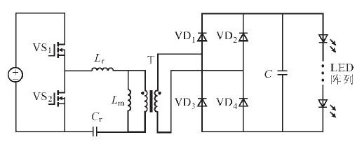 基于LLC諧振變流器對LED驅動電源的設計