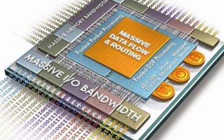 FPGA将要成为数据中心的主流应用