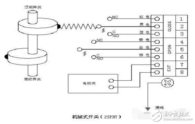 限位开关实物接线图_限位开关接线方法