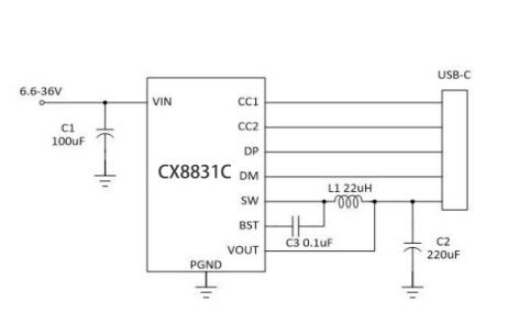 CX8831C多协议快充芯片的数据手册免费下载