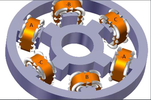 开关磁阻电动机是什么