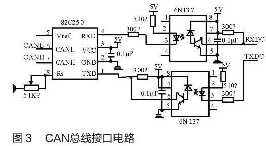 通过采用单片机P89C591和CAN总线实现变电站变送器系统的设计
