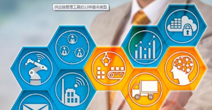 供应链管理工具的类型