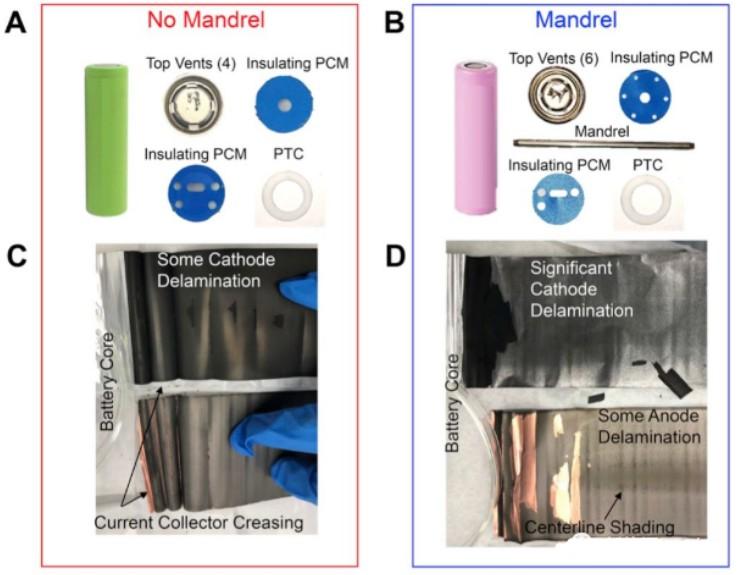 电池钢芯可提升锂电池的低温性能