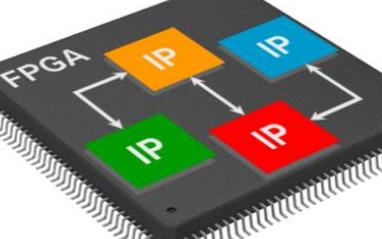 云端芯片的现状是GPU领先而FPGA紧随其后