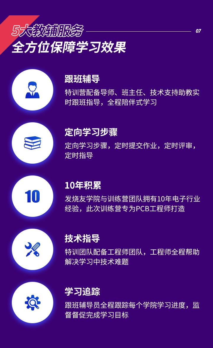 覃綱固老師訓練營詳情頁_09.png