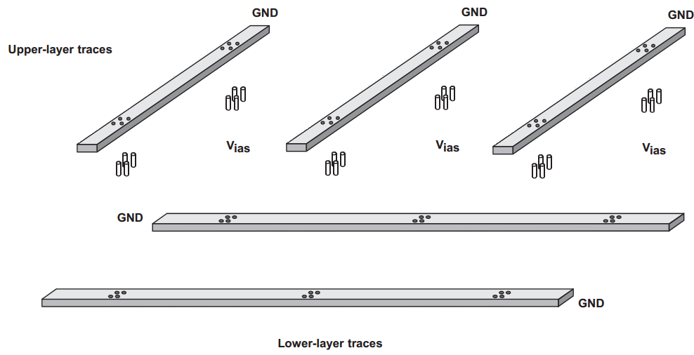 地面如何在需要之前减少电路板噪声