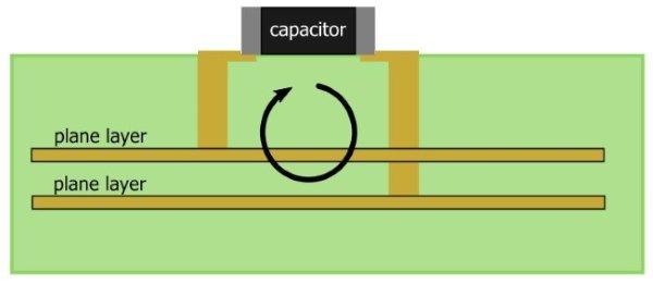 最小化去耦電感有哪些技巧