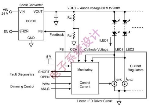 基于多个LED灯阵列的高效驱动方案
