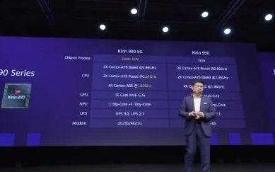 IFA上华为5G芯片麒麟990亮相 7nm Fi...