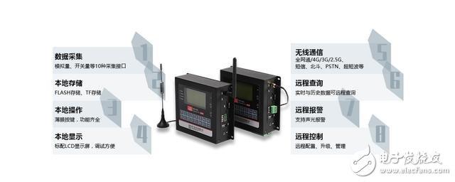 浅析无线RTU的传输工作模式