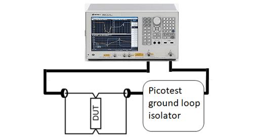2端口并联测量是测量高达非常高频率的毫欧阻抗的标准方法