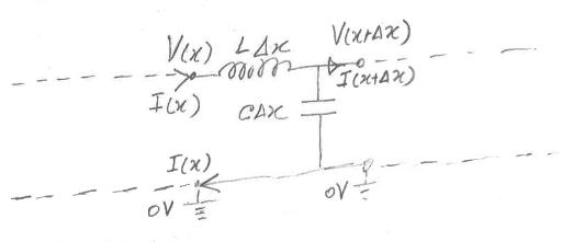 PCB传输线中的差分对是怎样的一情况