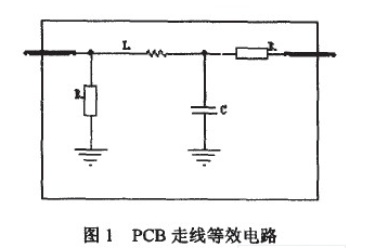 高速DSP的PCB抗干扰如何来设计