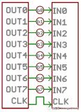 并行通信和串行通信的引脚和特点及如何区分