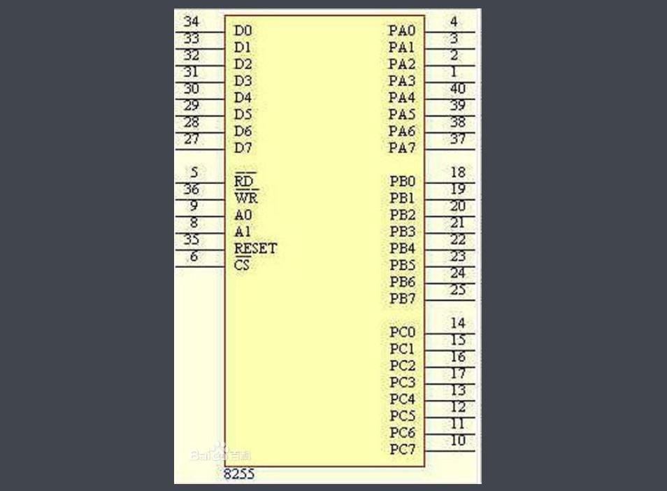 8255接口芯片的引脚图及引脚功能的详细资料概述