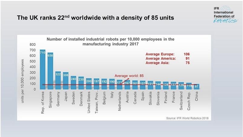 工业机器人的行业前景值得期待吗