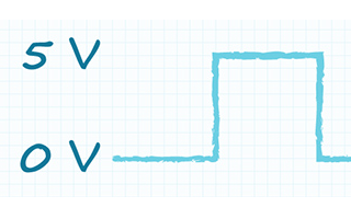 了解编码器输出信号有助于选择最佳设备