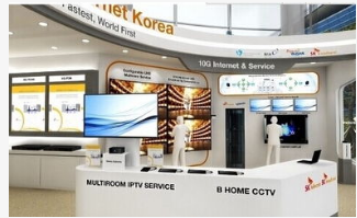 SK Broadband与SK电讯5GX实验室完...