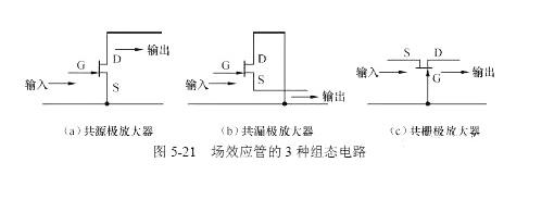 场效应管放大电路的直流偏置电路