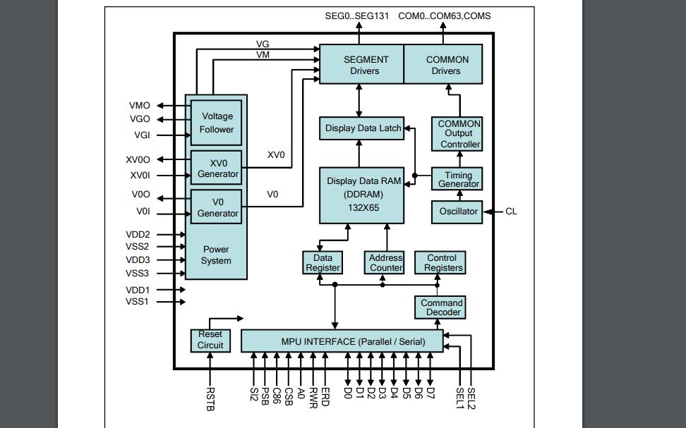 ST7567A 132x65点阵液晶小树林里控制器驱开口问道动器的数据手册免费下载