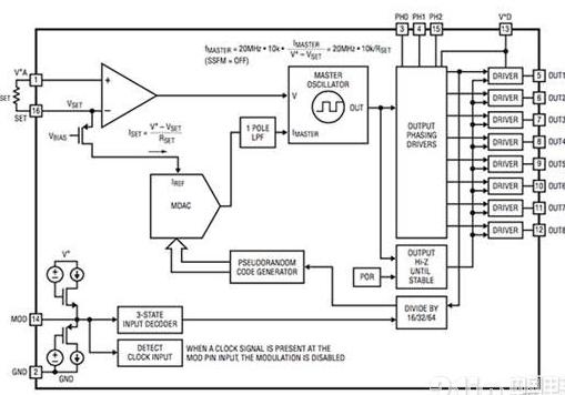 怎样避免噪声对于物联网系统的影响