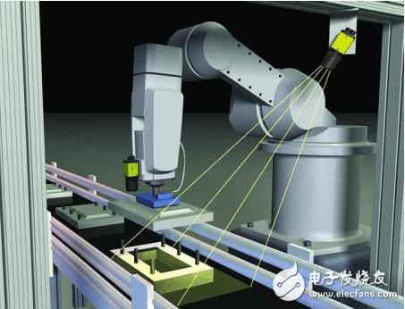 机器视觉在工业控制系统中的应用