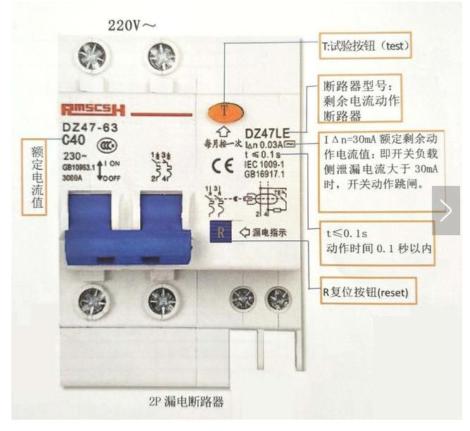 漏电保护器的组成和工作原理图文详解