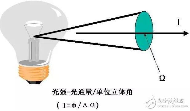 景观照明工程项目的设计标准方案