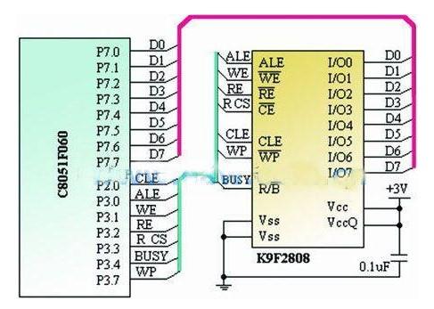 用SoC的DMA方式记录井下钻具的振动