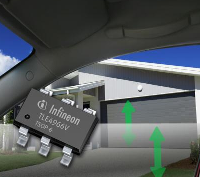 英飞凌科技公司推出了TLE4966V垂直双霍尔传感器