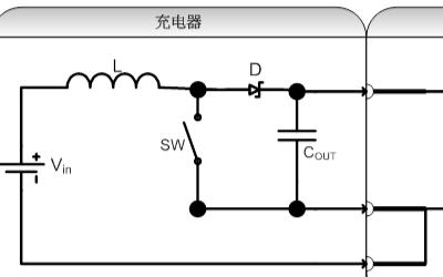 开关模式的DC/DC转换器的损坏几率有多高?