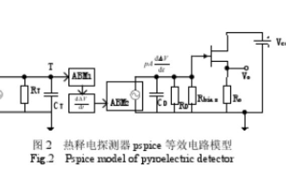 使用Pspice進行熱釋電紅外探測器設計的資料說明