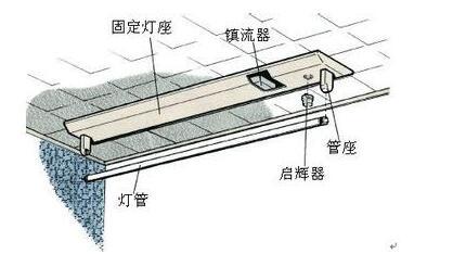 日光灯工作原理及常见电路图