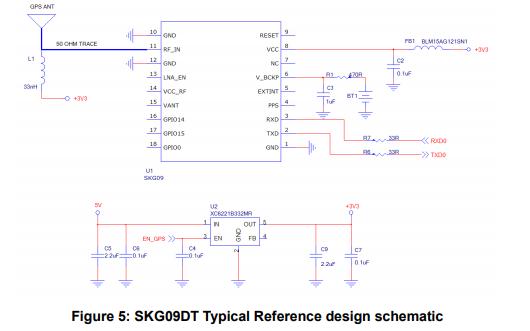 SKG09DT高性能的GNSS模块数据手册免费下载