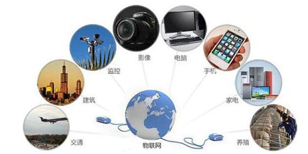 物联网碎片化问题想要解决容易吗