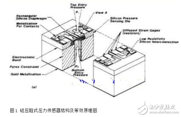 電阻式傳感器測量電路