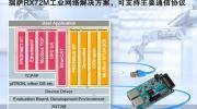 瑞萨电子推出RX72M工业网络解决方案,显著缩短工业网络从站设备的开发时间