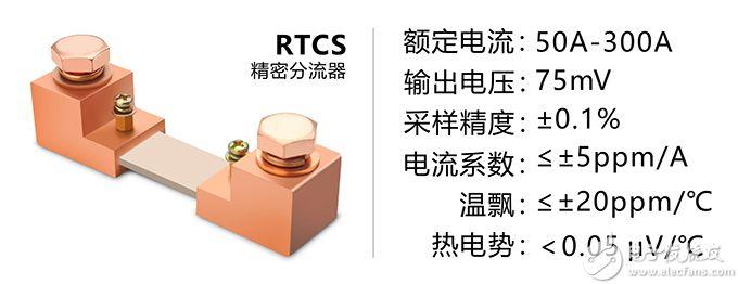 RTCS精密分流器