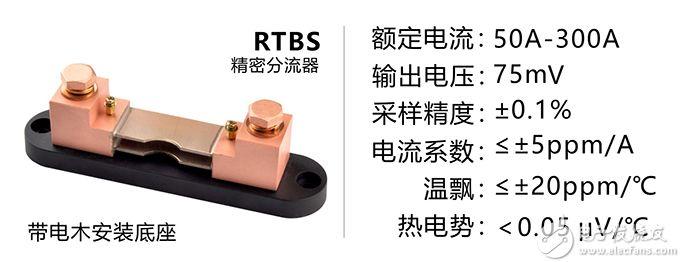 RTBS精密分流器
