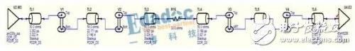 DDR信号仿真的信号质量与时序分析