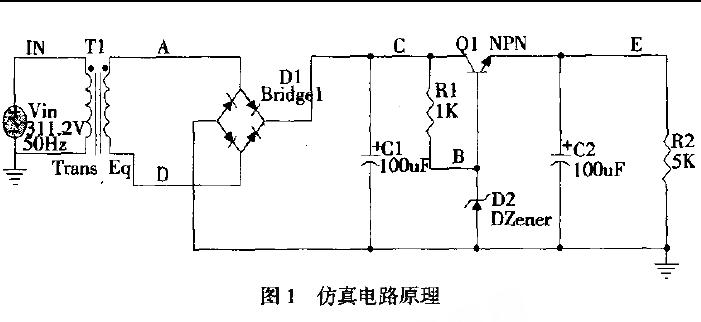 使用Protel DXP進行電(dian)路板級仿真的特點和基本(ben)步驟的詳細資料說明