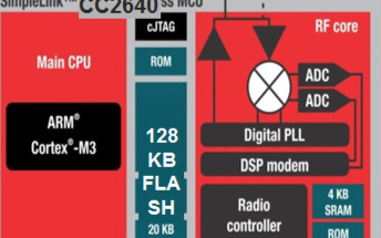 TI CC254x系列蓝牙芯片协议升级至蓝牙5.0
