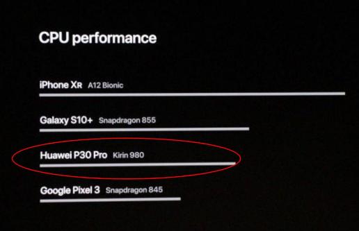 苹果刚刚发布的iPhone 11系列与华为P30...