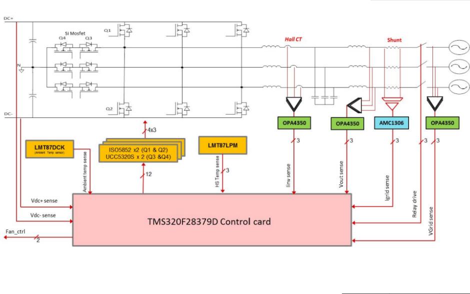 完整成套的10KW電機驅動電路原理圖合集免費下載