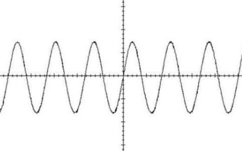 模拟信号和数字信号是如何进行相互转换的