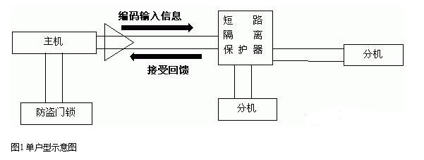 樓宇對講系統的組成和分類