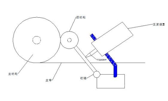 转速传感器工作原理解析