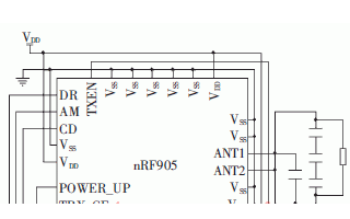 基于嵌入式系统的RFID驱动程序设计概述